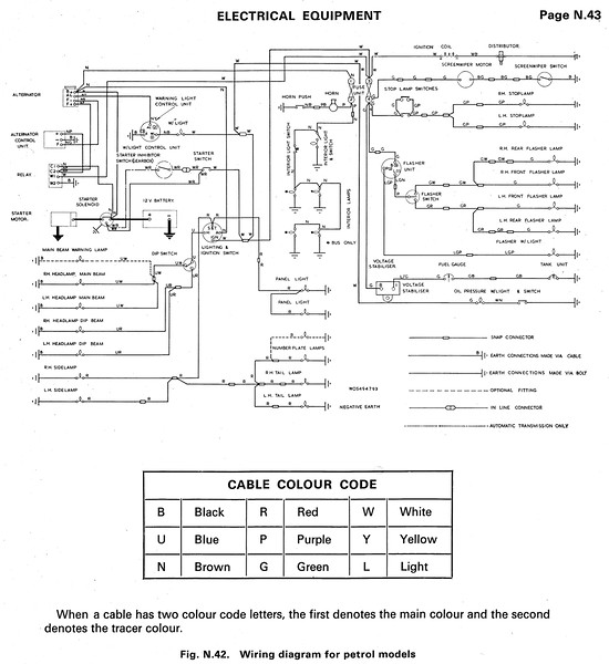 Commer Wiring Diagram (Petrol)