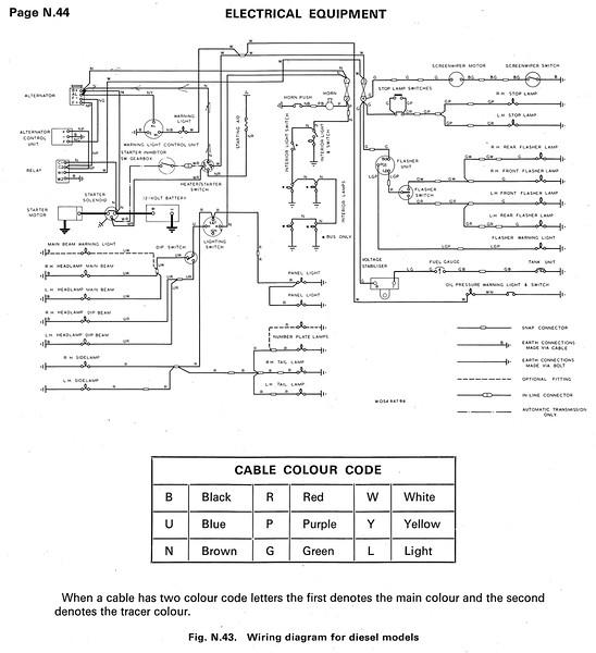 Commer Wiring Diagram (Diesel)