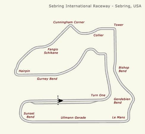 Sebring International Raceway: Cunningham Corner at top center (Source: Wikipedia)