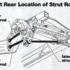14.  GM 5-Link Rear Suspension for leaf spring showing upper and lower strut rods and lateral strut rod.