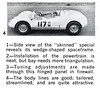 """""""The body lines are good; tailored, streamlined, and are quite attractive.""""  From page 46 of <a href=""""http://sportsracernet.smugmug.com/gallery/4898320_Ze6as"""">Sports Car Graphics, January 1964</a>."""