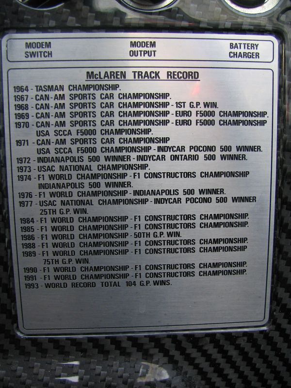 Body - McLaren race history