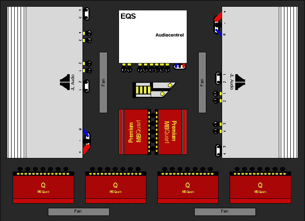 Visio diagram for hatch area.  Twin JL Audio 450/4, Audiocontrol EQS, 4 MB Quart Q-Series crossovers, 2 MB Quart Premium crossovers, Streetwires power distribution block and cabling.  All sitting on custom amp board.