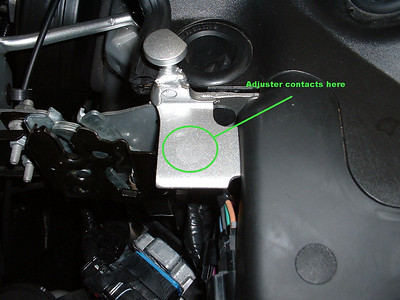 Hood stop contact point (driver's rear)