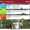 2013 Innova Disc Golf Product Catalog, page 23: I had submitted several photos to Innova Disc Golf as part of their 2013 Disc Golf Calendar Photo Contest. I was told by Innova that they didn't select any of my photos for their calendar, but they did select three of my photos for their 2013 Product Catalog.<br /> This photo is of the 2012 World Champion, Paul McBeth, teeing off on hole four at Solitude.