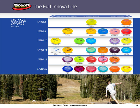 2013 Innova Disc Golf Product Catalog, page 11: I had submitted several photos to Innova Disc Golf as part of their 2013 Disc Golf Calendar Photo Contest. I was told by Innova that they didn't select any of my photos for their calendar, but they did select three of my photos for their 2013 Product Catalog.<br /> This photo is of my son, Cory, teeing off on hole six at Solitude.