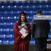 Kossuth Graduation2020-697
