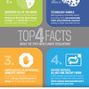 Infograph_EPA_4facts3