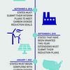 Straight_Talk_Energy_News_Graphic(SW)