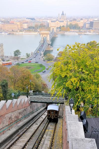 Budavari Siklo funicular railway