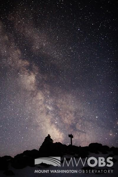Milky Way behind the Summit Sign