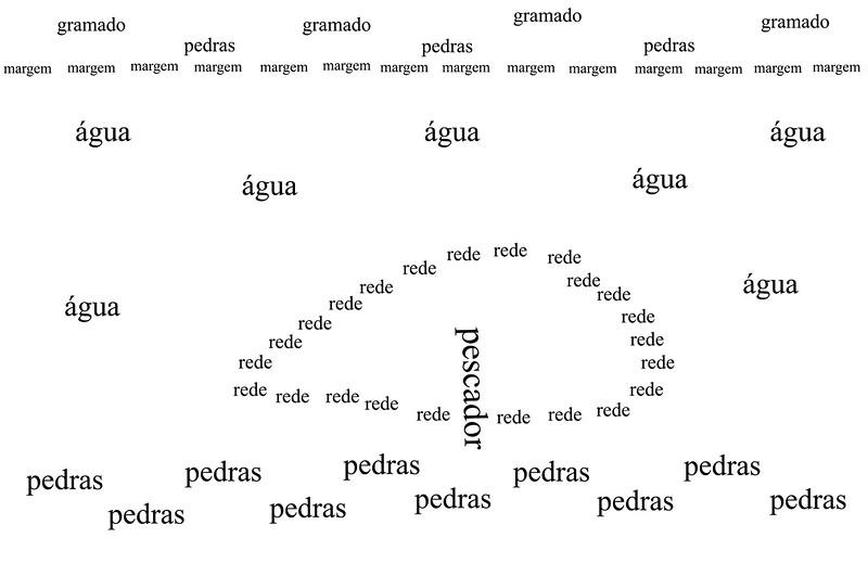 gramado = lawn<br /> pedras = rocks<br /> margem = shore<br /> água = water<br /> rede = net<br /> pescador = fisherman