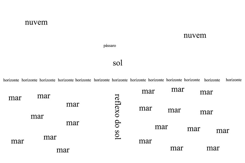 nuvem = cloud<br /> pássaro = bird<br /> sol = sun<br /> horizonte = horizon <br /> mar = sea<br /> reflexo do sol = sun reflection