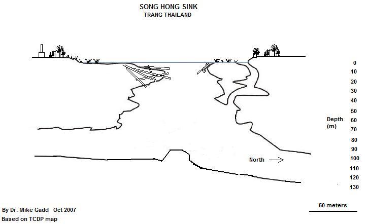 illustration of Song Hong sink