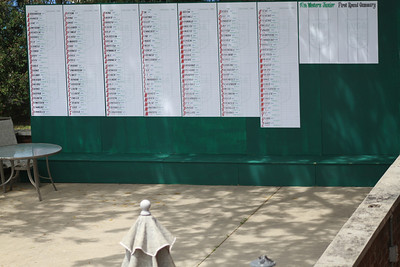 The leaderboard at Flossmoor Country Club awaits the first-round scores at the 2014 Western Junior Championship.