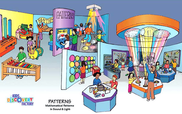 Drawing courtesy of MindSplash and KidZibits<br /> The conceptual drawings show spaces with catchy names like Patterns (pictured here), The Factory, Build-It!, Tinker Tots, Water Power, Air Power, and a two-story STEAM Climber.