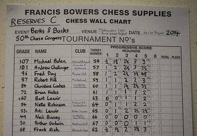 50th Berks & Bucks Congress