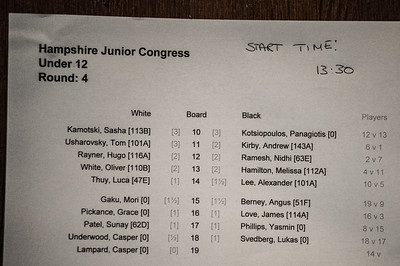 Hampshire Junior Congress 2017
