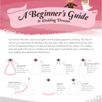 A Beginner's Guide to Wedding Dresses