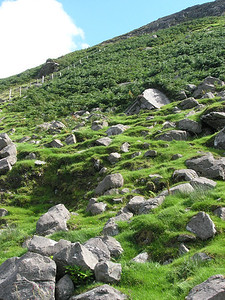 2004/08/09 12:21:54 /  ©RobAng /  Ireland - Irland / Co. Mayo /