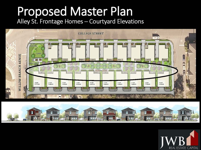 Modern-Day Bungalow Court Proposed For Riverside on elevated homes, corner lot homes, tri-level homes, model homes, single family homes, double wide homes, residential homes, bermed homes, historical homes, quad level homes, conner homes, subdivision homes, acreage homes, apartment homes, condo homes, duplex homes, fixer upper homes, multi-family homes, loft homes, a frame homes,