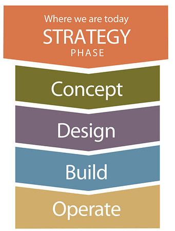 STRATEGY stage graphic (vertical)