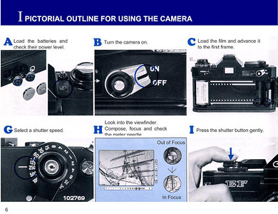 Canon EF Instructions