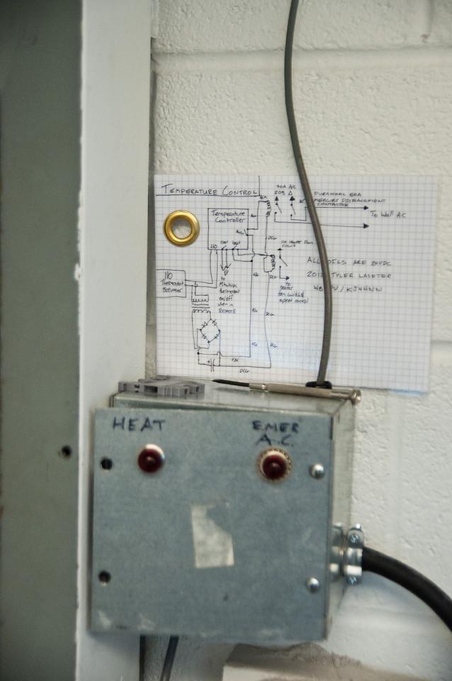 HVAC controls.