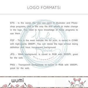 Logo Formats