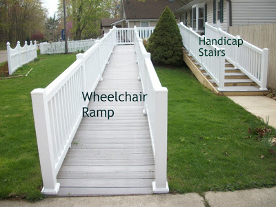 Two Phases Of Handicap Access Solutions