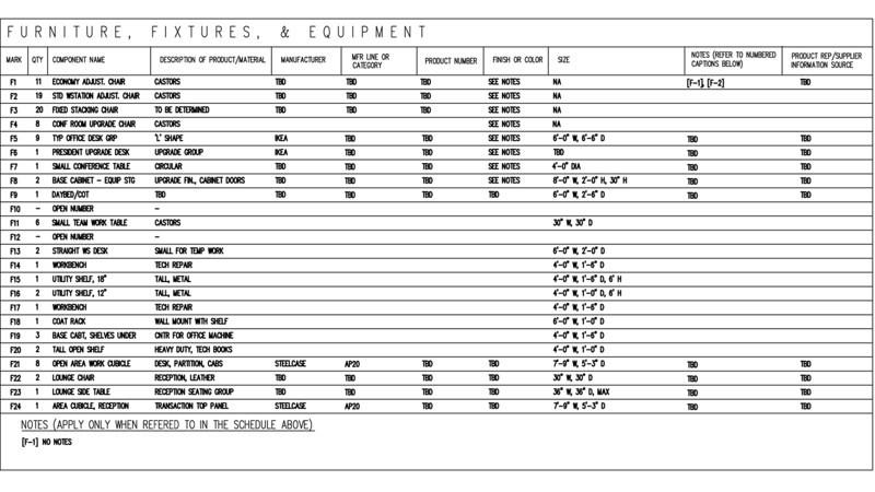 Preliminary FF & E Schedule.