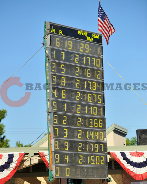 18 May 2008:  Scoreboard during the XLI Santa Clara International Invitational women's 200 meter backstroke finals at the Santa Clara Swim Club in Santa Clara, CA.  Madison White finished third with a time of 2:14.40.