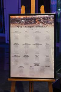 RFUANZ Awards 2021
