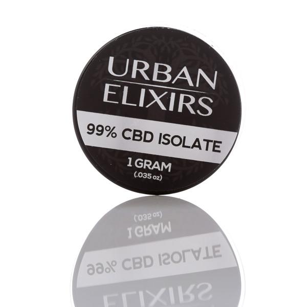 Urban Elixirs-84