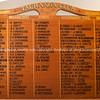 Tauranga Club Championship Board.