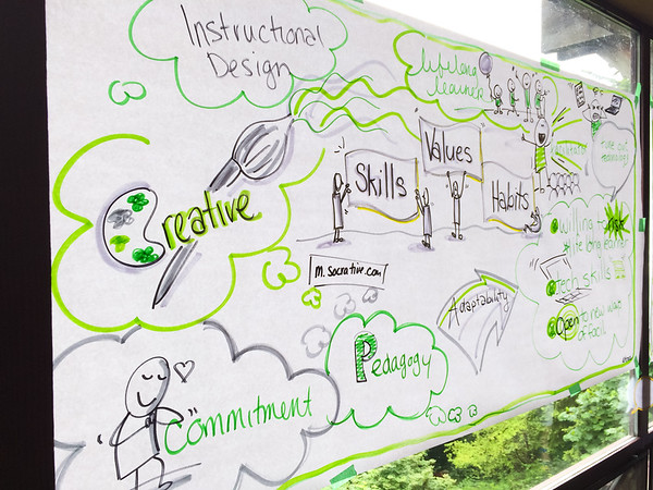 eTUG Spring Workshop 2015 - Day 1