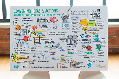 Convening Ideas & Actions, Creating Food Opertunities for the Future