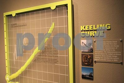 Keeling Curve on carbon dioxide, Birch Aquarium, LaJolla, CA