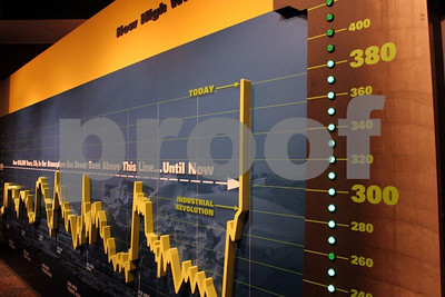 Carbon dioxide levels, Birch Aquarium, La Jolla, California