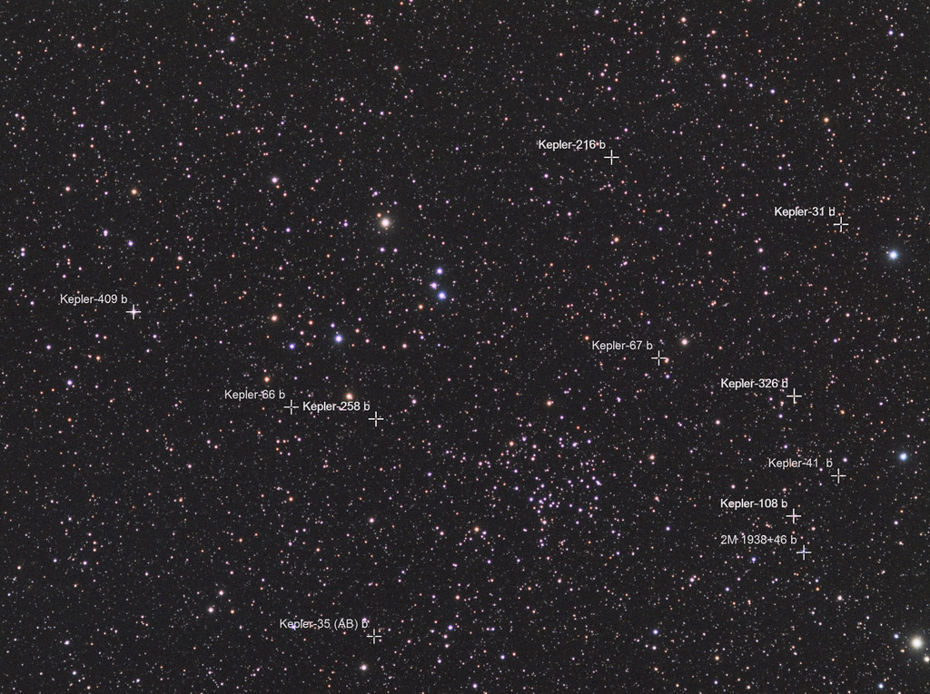NGC6811 with Exoplanets