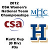 a32 2012 Women's College Squash Association National Team Championships - Kurtz Cup (B Division): Shaheen Madraswala (Mount Holyoke) and Claire Corroon (Hamilton)
