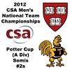 2012 Men's College Squash Association National Team Championships - Potter Cup (A Division): Antonio Diaz Gonzalez Salas (Trinity) and Brandon McLaughlin (Harvard)