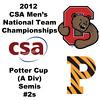 2012 Men's College Squash Association National Team Championships - Potter Cup (A Division): Christopher Callis (Princeton) and Alex Domenick (Cornell)