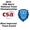 2012 Men's College Squash Association National Team Championships: Most Improved Team - Columbia