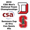 2010 Men's National Team Championships - Summers Cup, #5s: Simon Carr (Denison) and Ananth Sridhar	(Stanford)