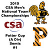 2010 Men's National Team Championships - Potter Cup Semis, #1s: Baset Chaudhry (Trinity) and Todd Harrity (Princeton)