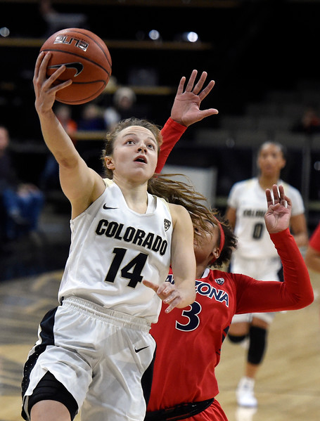 CU vs Arizona Women
