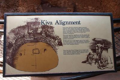 Kiva Alignment.
