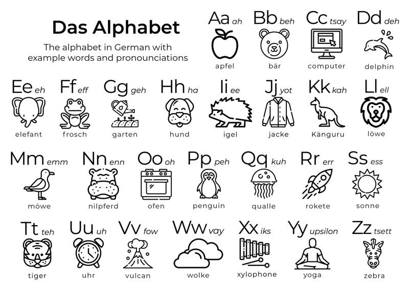 German 2 [Alphabet]