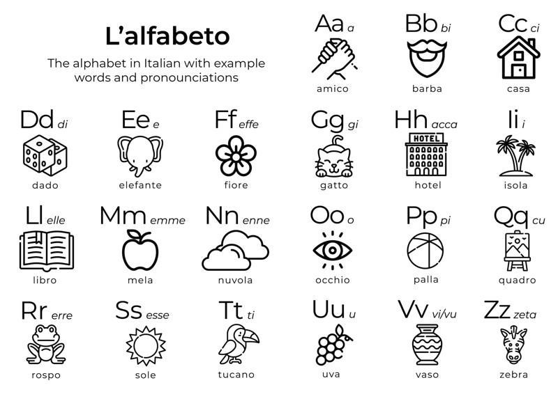 Spanish 2 [Alphabet]